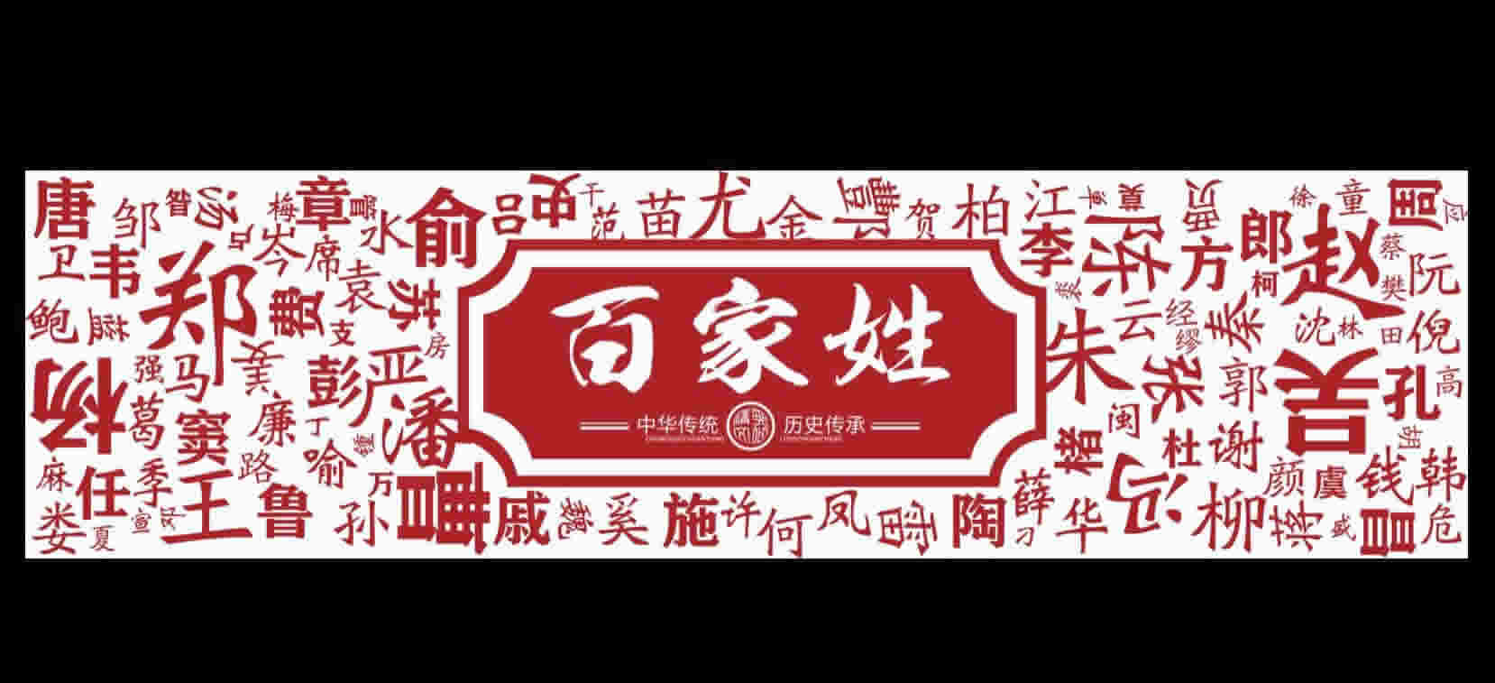 中华传统历史传承百家姓校园文化展板