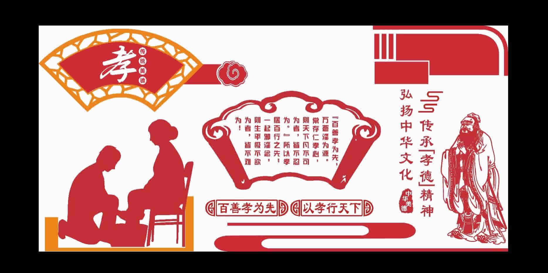 """弘扬中华文化,传承""""孝德""""精神;以孝行天下校园文化展板"""