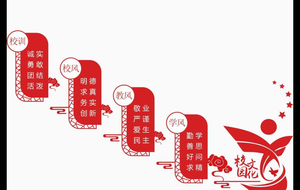 校园楼道文化展板三风【校风教风学风】展示墙
