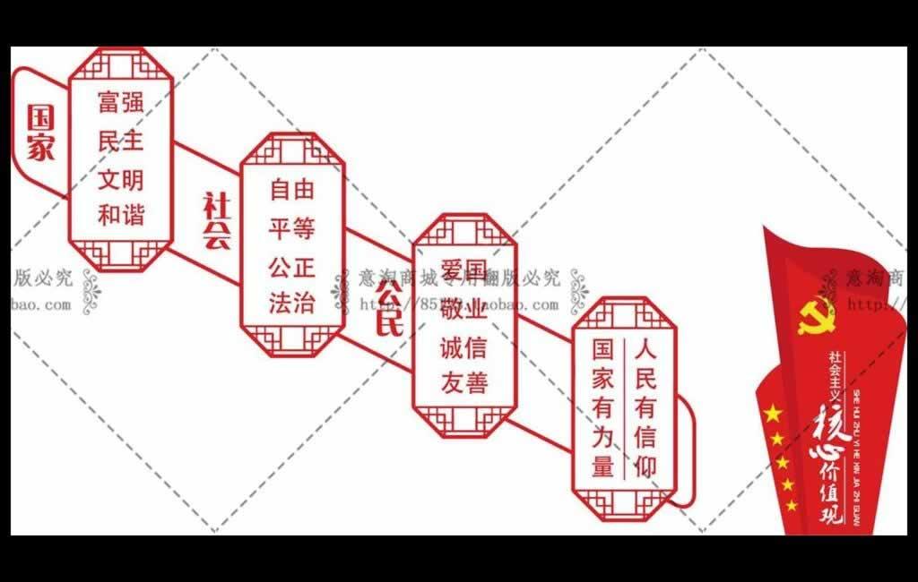 党建文化墙【社会主义核心价值观】楼道展板