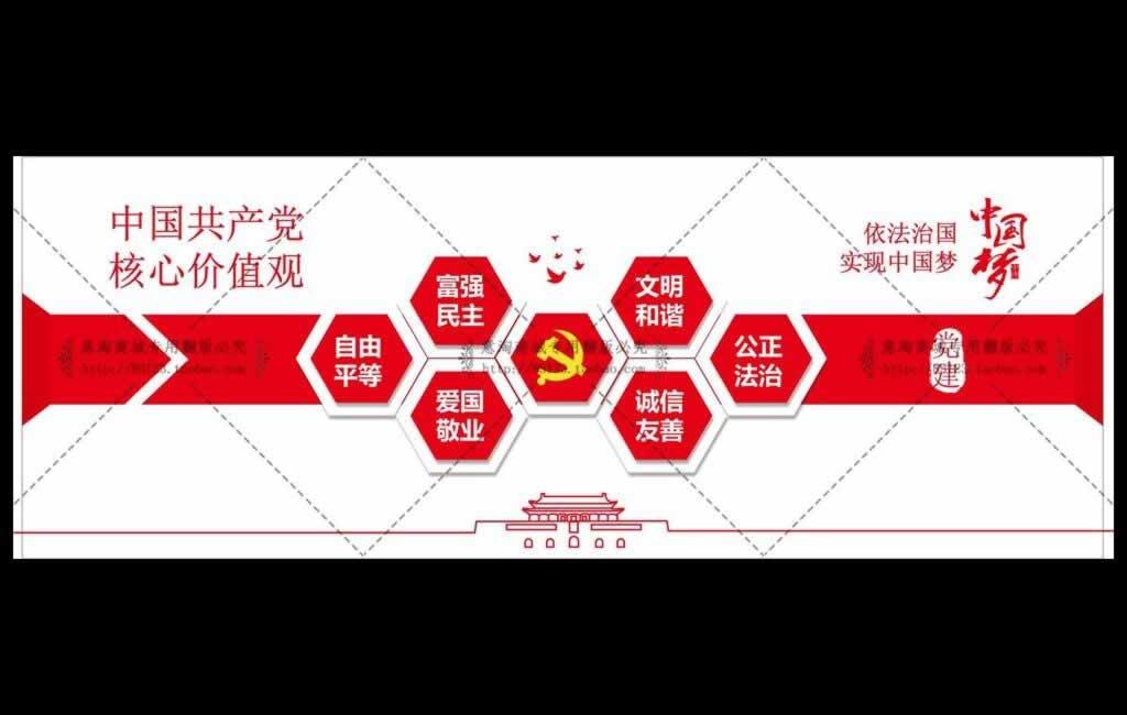 党建文化素材【中国共产党核心价值观展示墙】