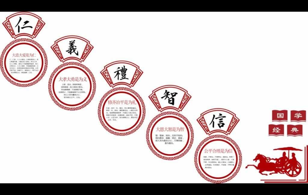 国学传统楼道文化展板【仁义礼智信】展示墙