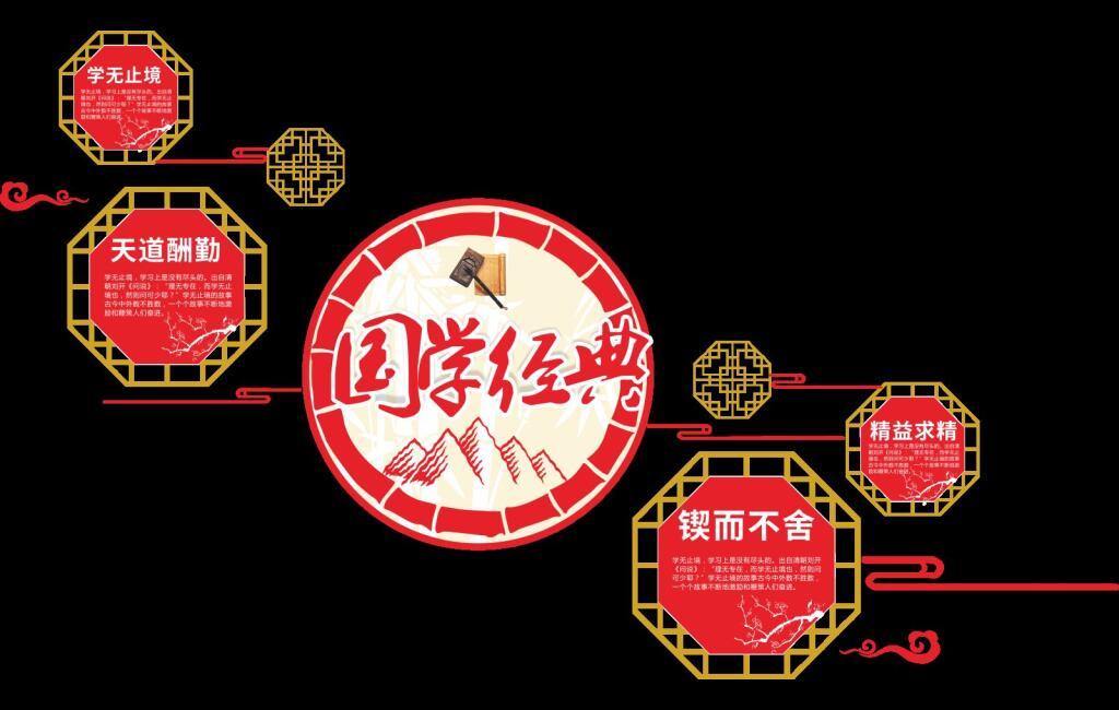 国学文化【成语故事】校园楼道文化展板