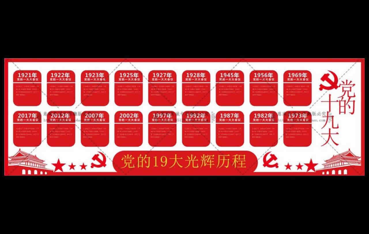 党建文化素材-党的十九大关辉历程