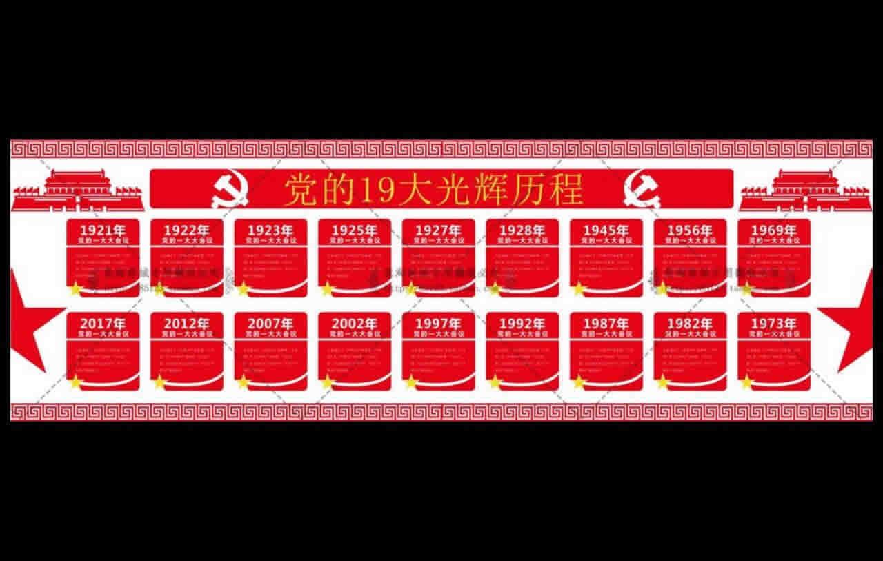 党建文化素材-党的十九大光辉历程